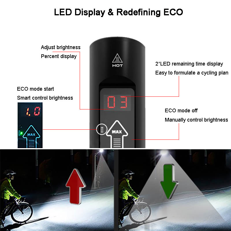 USB Rechargeable Auto On//Off Waterproof LED Bicycle Lights Easy to Install SHANREN Smart Bike Tail Light Ultra Bright Rear Bike Light Rear LED Cycling Light Fits to Any Road Bikes