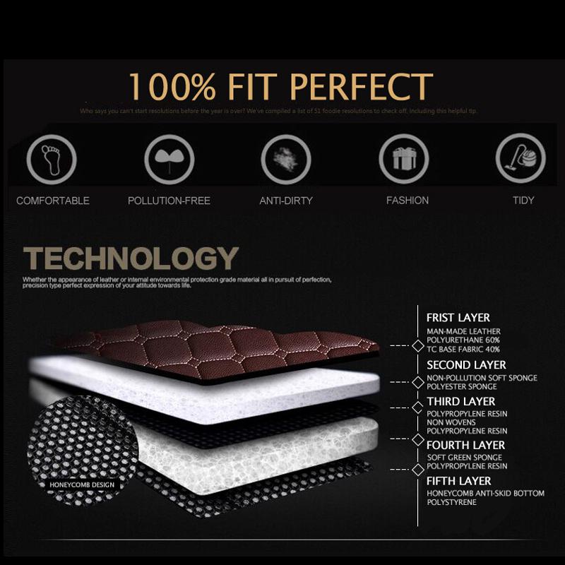 LHD-For-RU-KIA-RIO-K2-2012-2013-2014-2015-2016-2017-Car-Floor-mats-Leather (1)