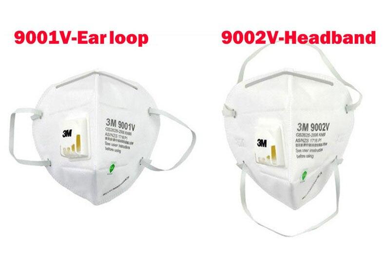 3m mask loop