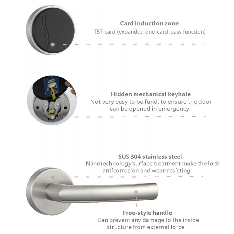 L&amp;S Smart Electronic Card Door Lock Digital Card Key Lock US ANSI Latches Mortise Stainless Steel Silver SL16-062STC-1<br><br>Aliexpress