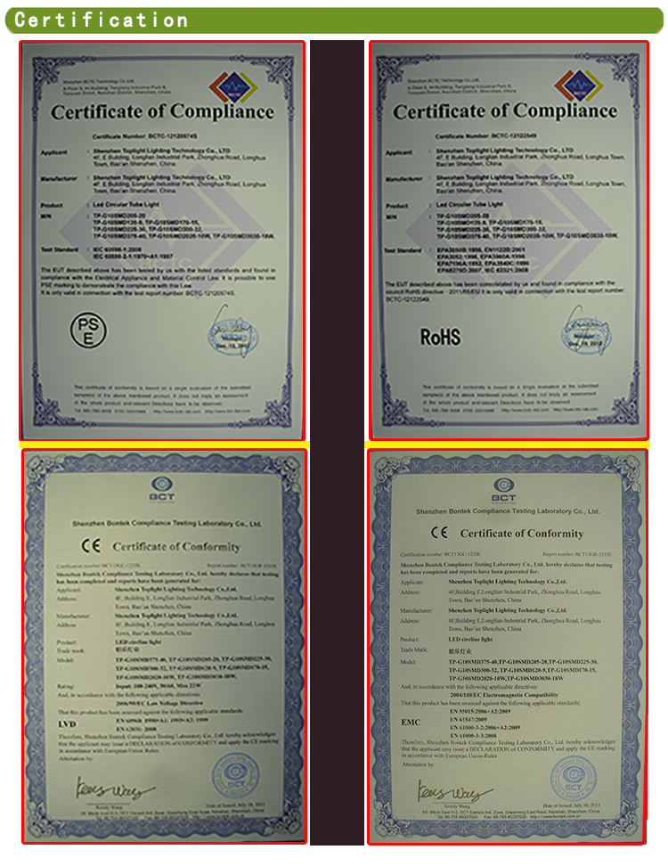 LED Circular Light- 11Certifications
