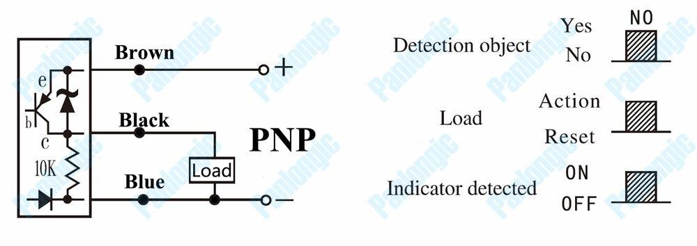 PNP-NO
