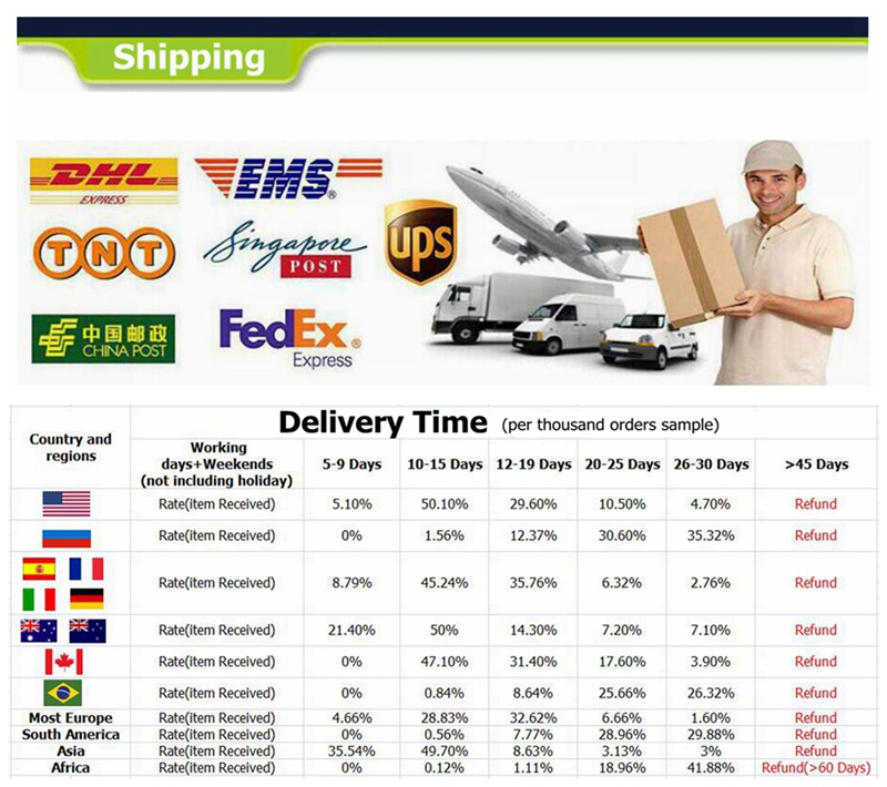 4 shipping
