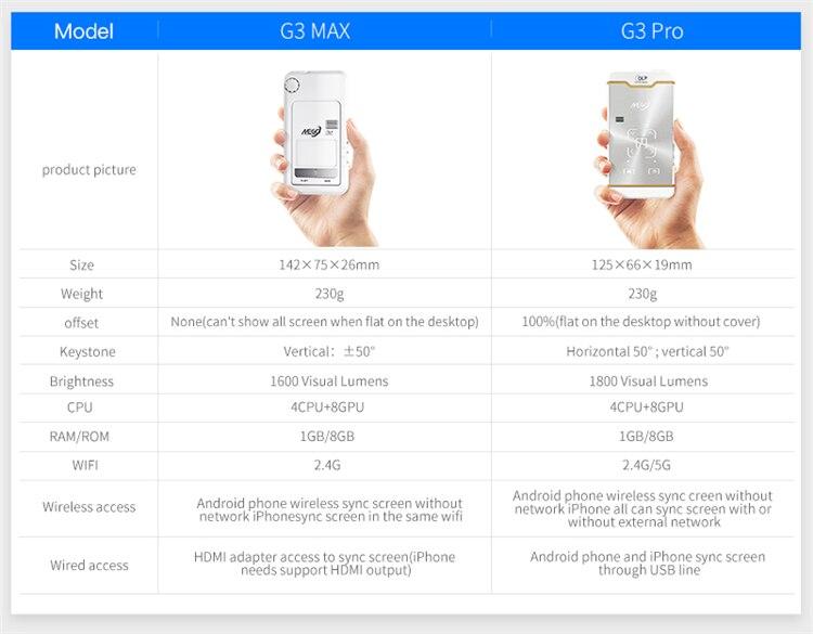 G3MAX G3 PRO--