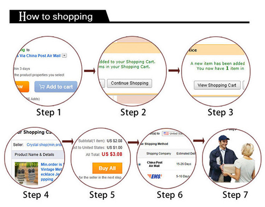 2.How to buy