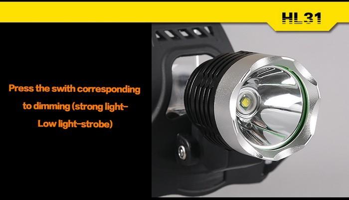 led headlamp (8)