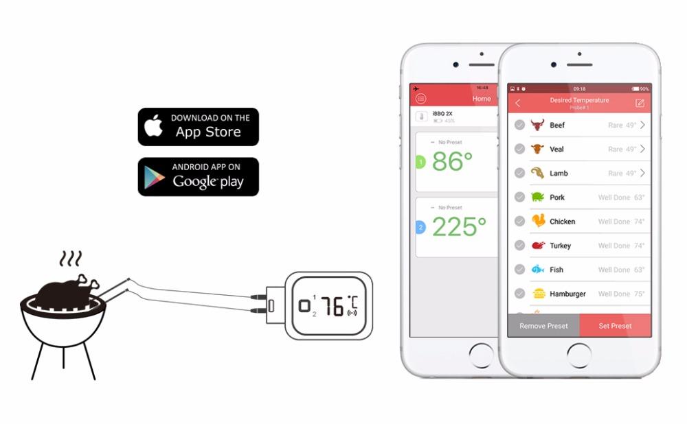 IBT-2X app 2
