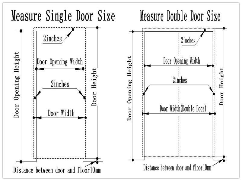 Door width