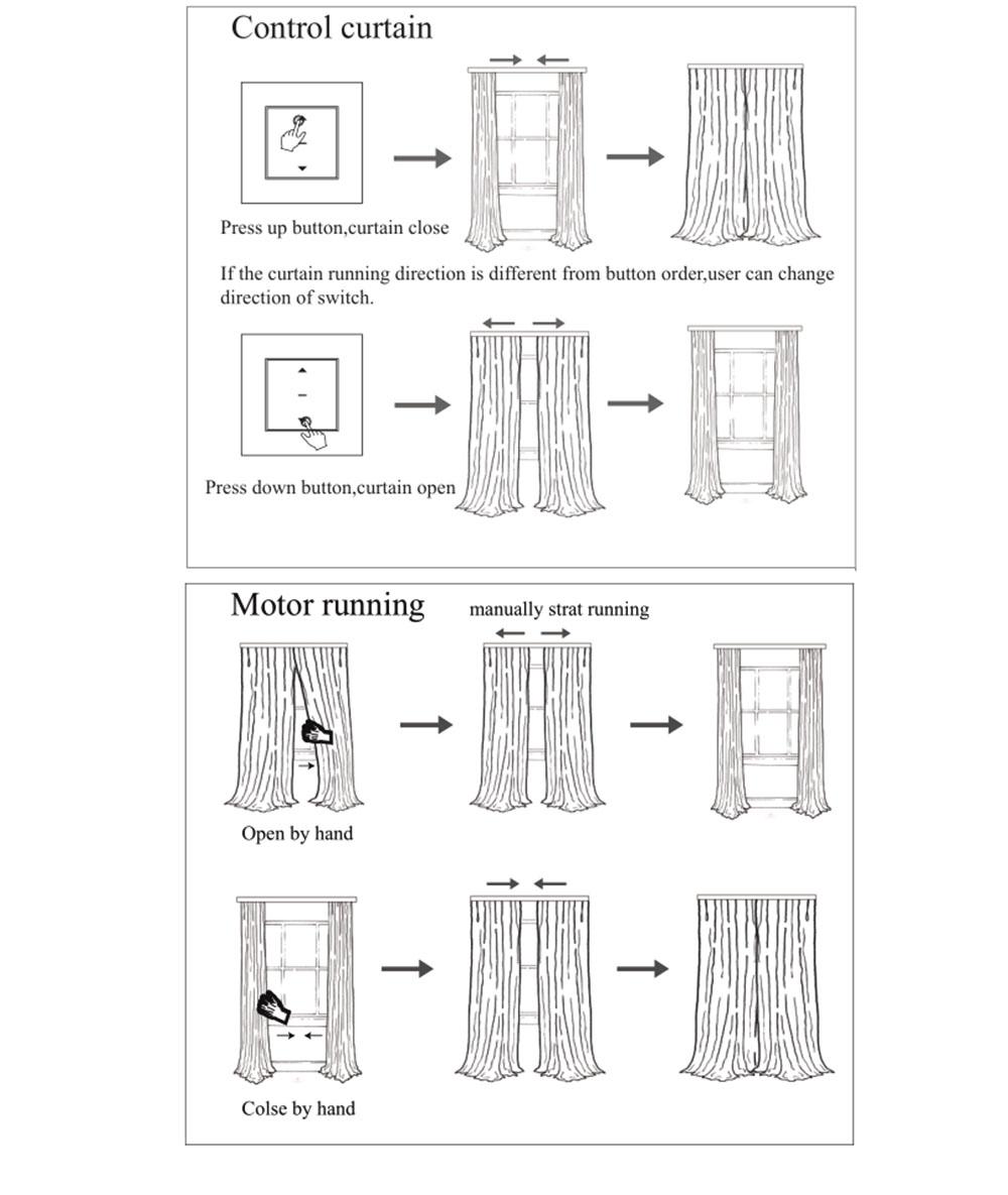 curtain siwtch]
