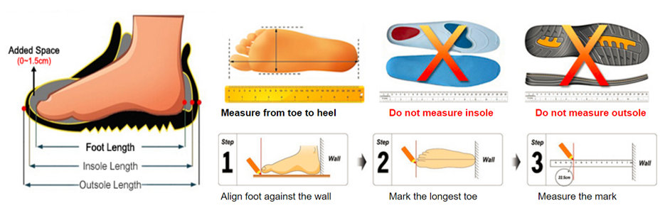 Foot Measuring Method
