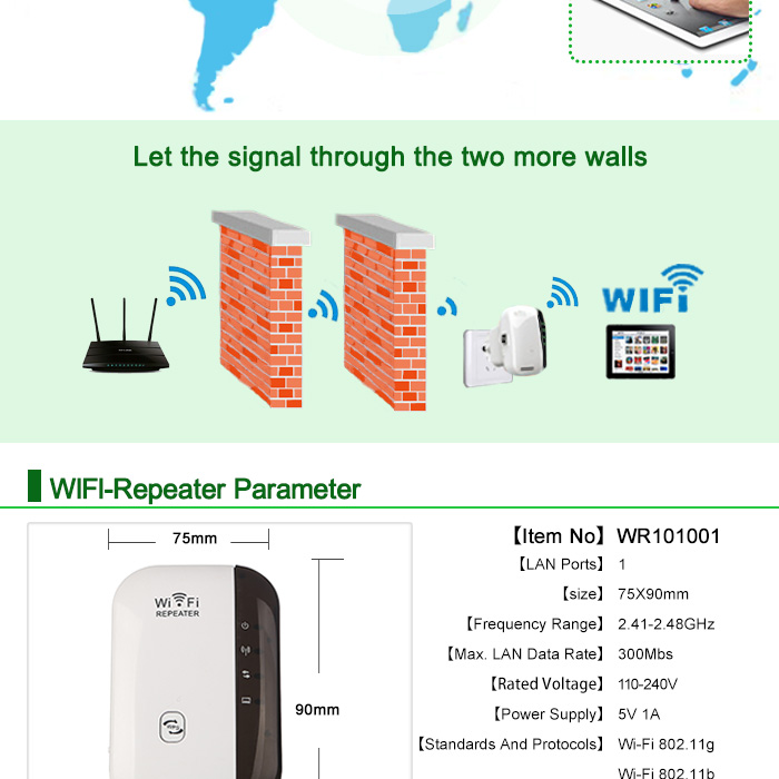 Wireless WiFi Repeater Signal Amplifier 802.11N/B/G Wi-fi Range Extander 300Mbps Signal Boosters Repetidor Wifi Wps Encryption 6