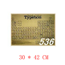 NO.536,Typefaces keyboard /Famous design view/kraft paper/Wall stickers/Retro Bar Poster/decorative painting30x42cm