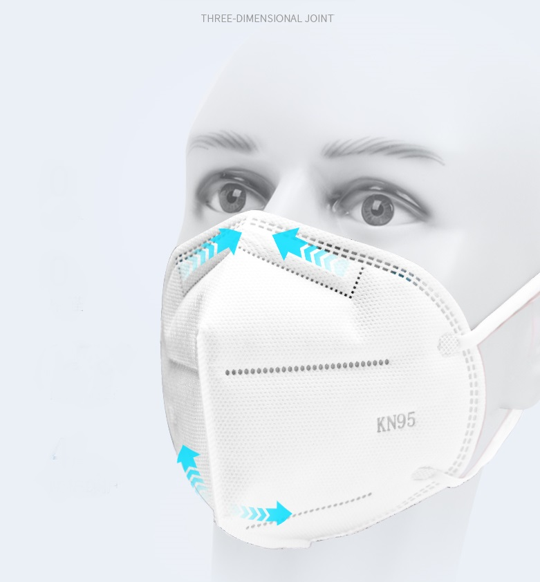 10PCS kN95 Mask Mouth Face Mask Dustproof Anti-fog Infection KN95 Masks Respirator PM2.5 Protective Features as KF94 Mask