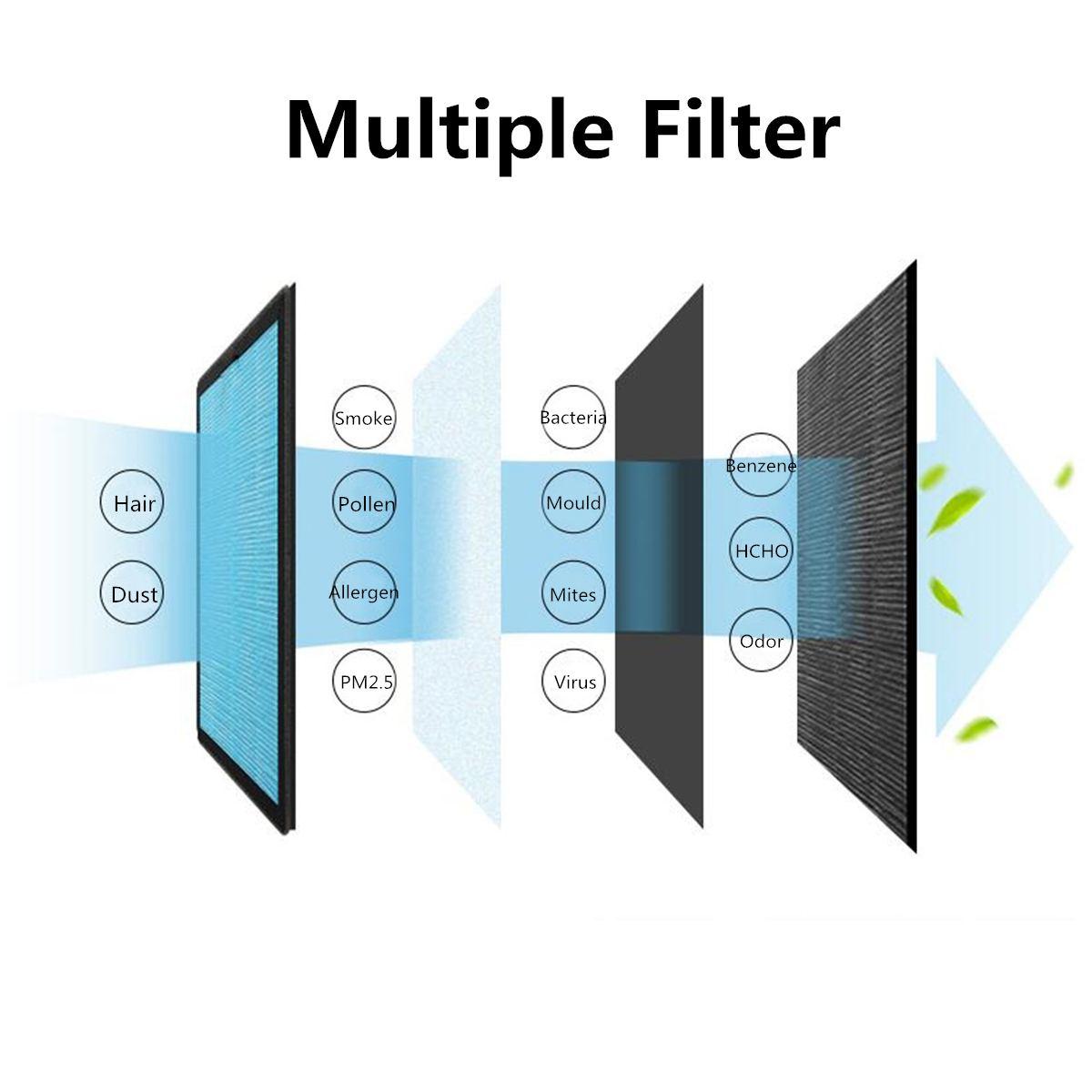 Air Purifier HEPA Filter Mi Air Cleaner