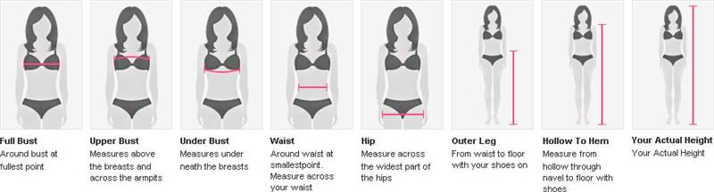 measure 3