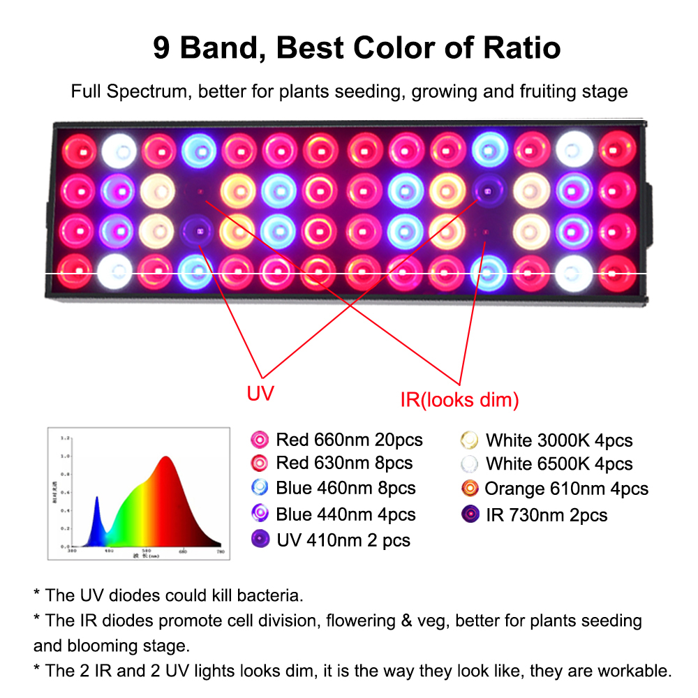 LED-Grow-Light-36W-Full-Spectrum-2