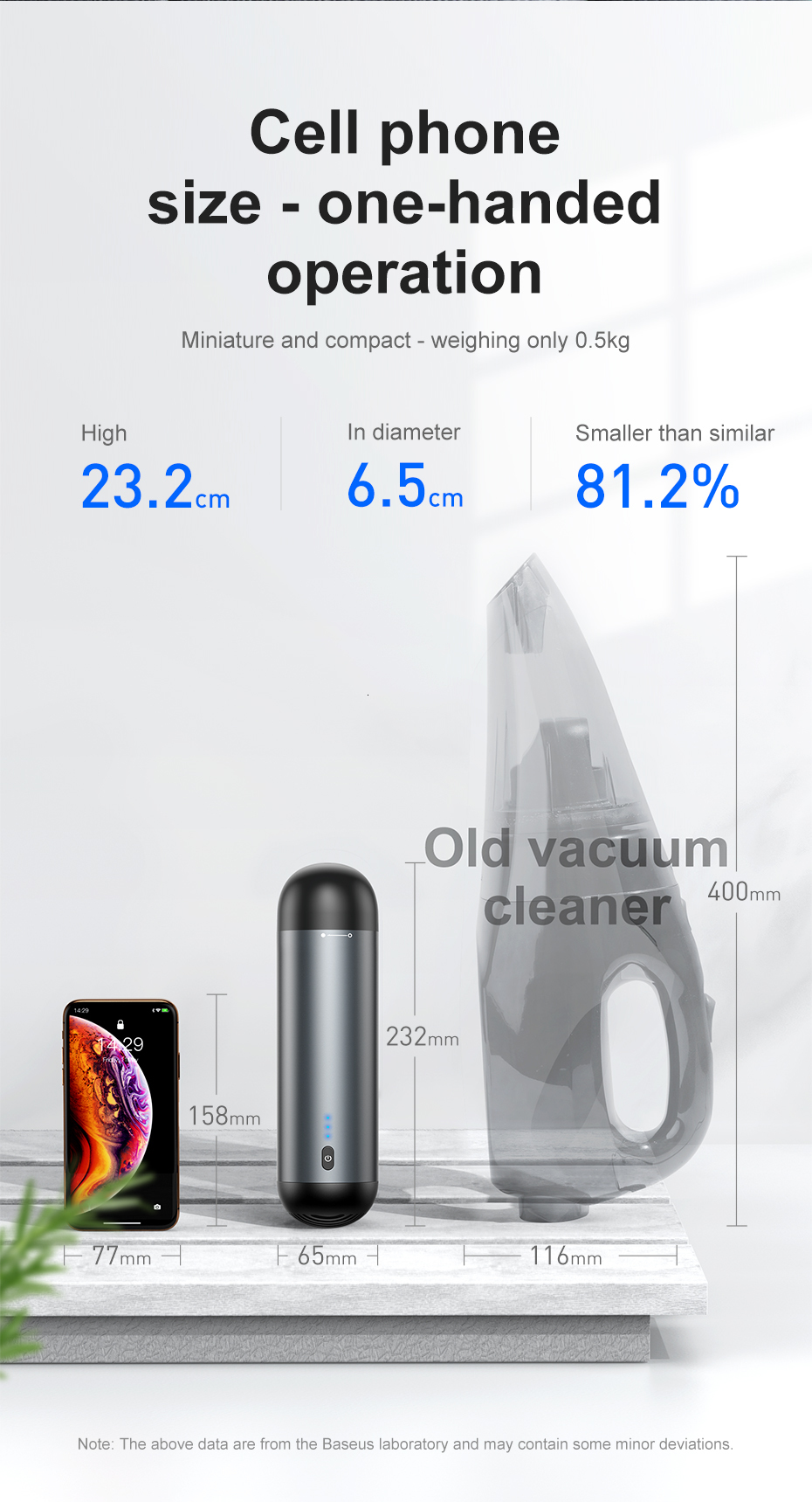 Baseus 5000Pa Car Vacuum Cleaner Cordless Home Office Portable Handheld Duster