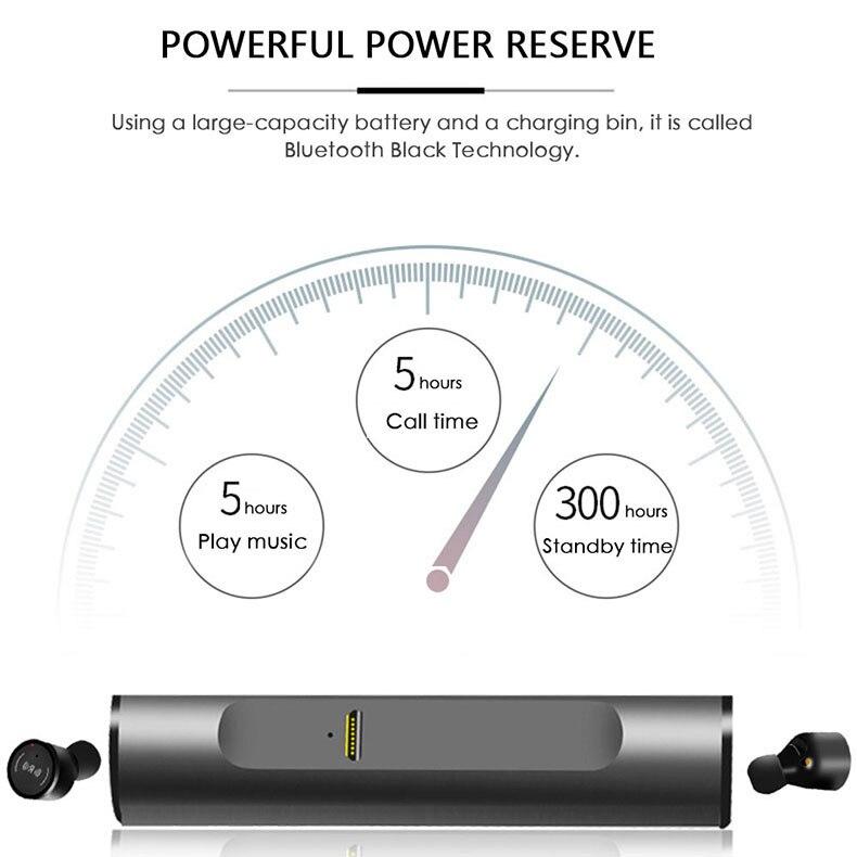 5.0 TWS Mini Wireless Earbuds Bluetooth Earphone Waterproof Earphone Headphones With Battery Case Hands Headsets