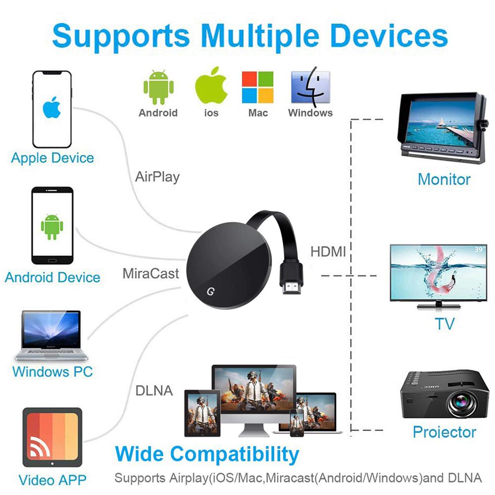 Receptor TV 1080p G7S Google Chromecast Miracast Gongle para ios android
