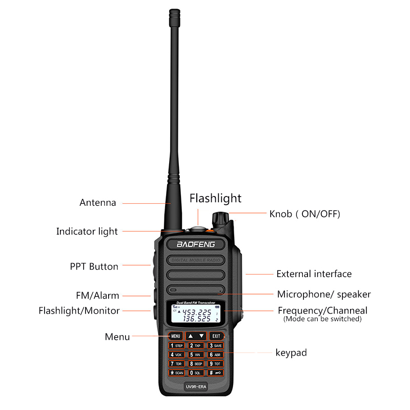 2019 BaoFeng UV-S9 Powerful Walkie Talkie CB Radio Transceiver 8W 10km Long Range Portable Radio for hunt forest city (12)