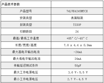 LEVEL TRANSLATOR 74LVX3245WM 24 broches TSSOP Made byfsc 4pcs £ 5.95 HU837