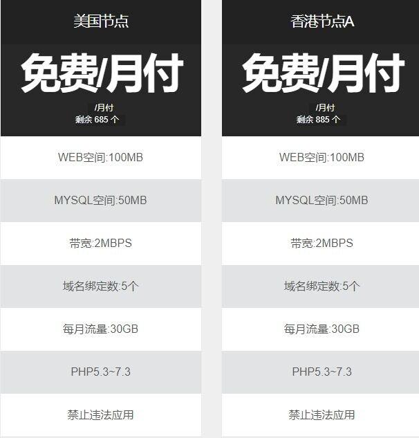 免备案的送彩金58元不限id香港虚拟主机开通