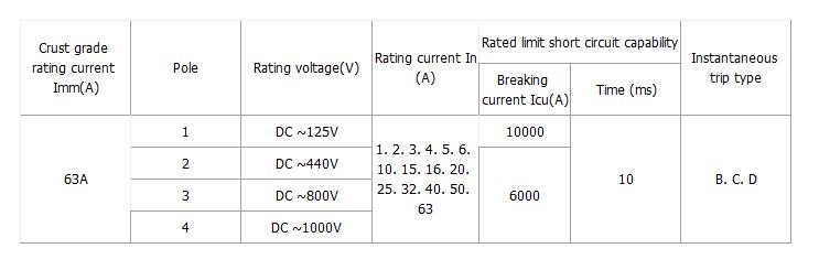 2P 3A DC 440V Circuit breaker MCB C curve