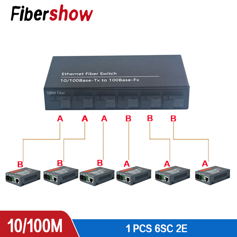 10/100M Fast Ethernet Fiber Optical Media Converter Single Mode switch Converter 20KM  2 RJ45 and 6 SC fiber Port
