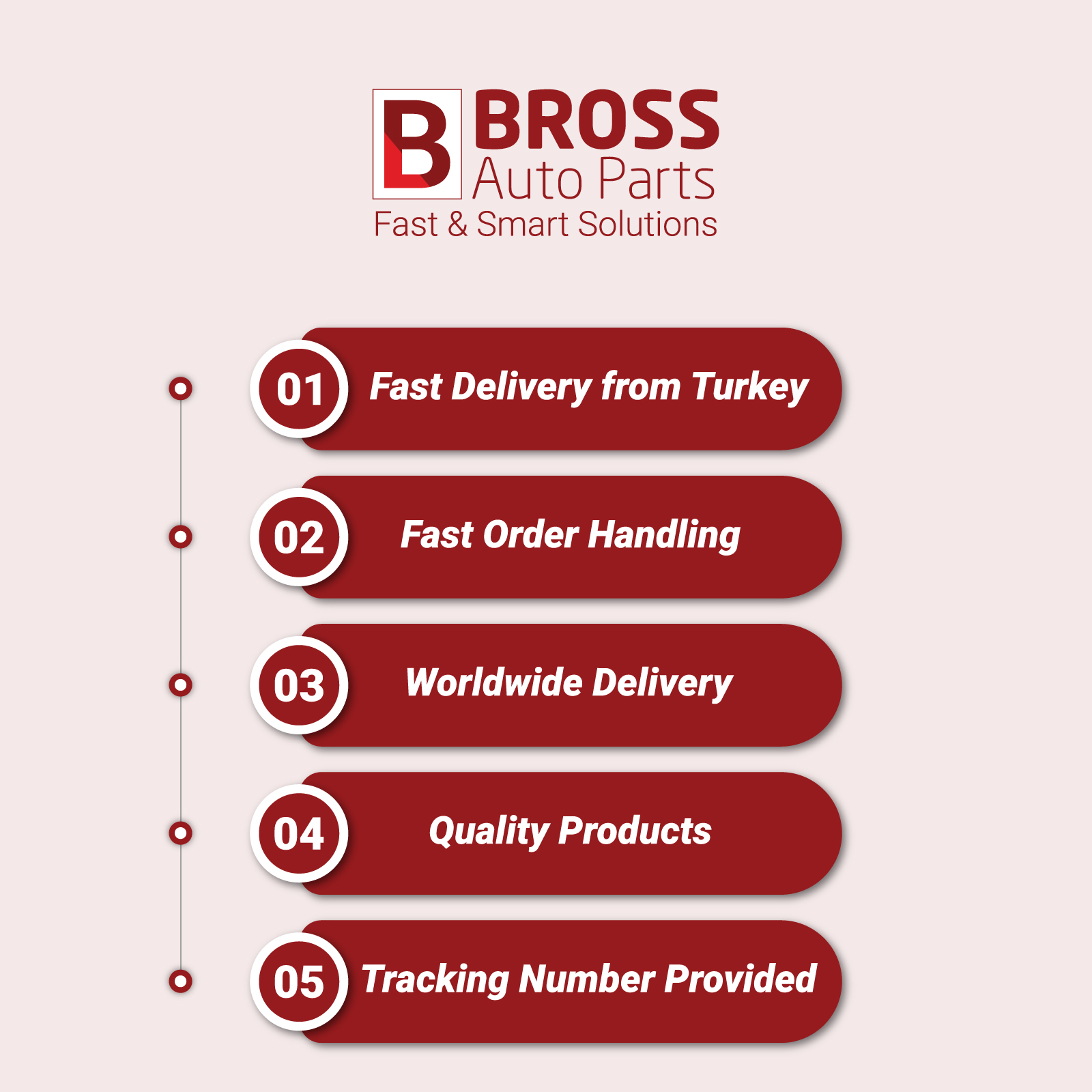Bross Auto Parts BSR571 Sunroof Shade Curtain Repair Parts for Citroen C4 Picasso Fast Shipment Free Shipment Ship From Turkey
