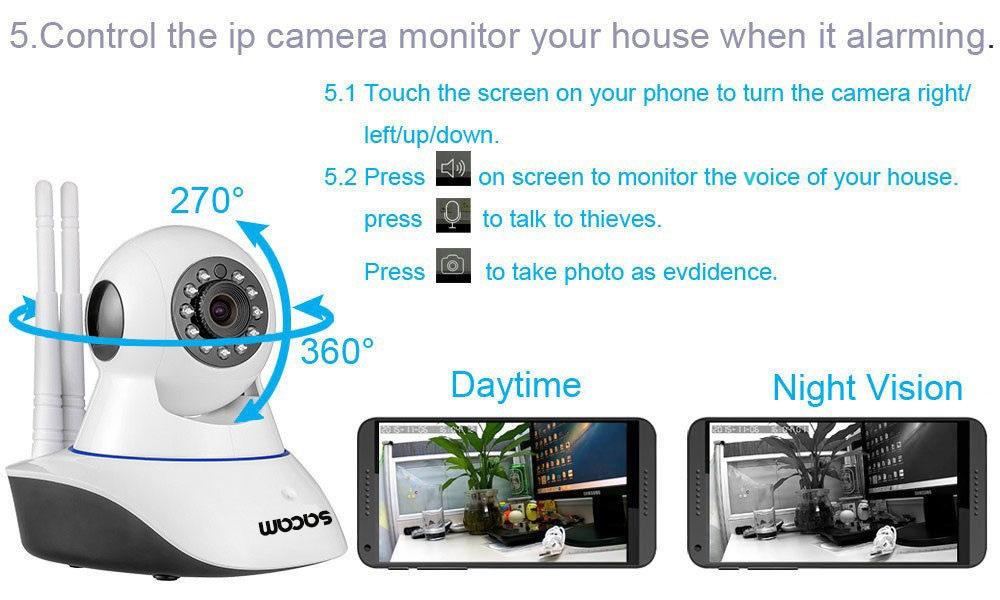 ip kamera alarm system 1 (13)