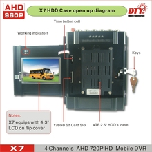 DTY X7 720P Manufacturer supply real time playback H 264 AHD DVR cctv 4ch dvr with LCD
