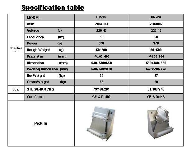 BakerPride dough roller specification 1