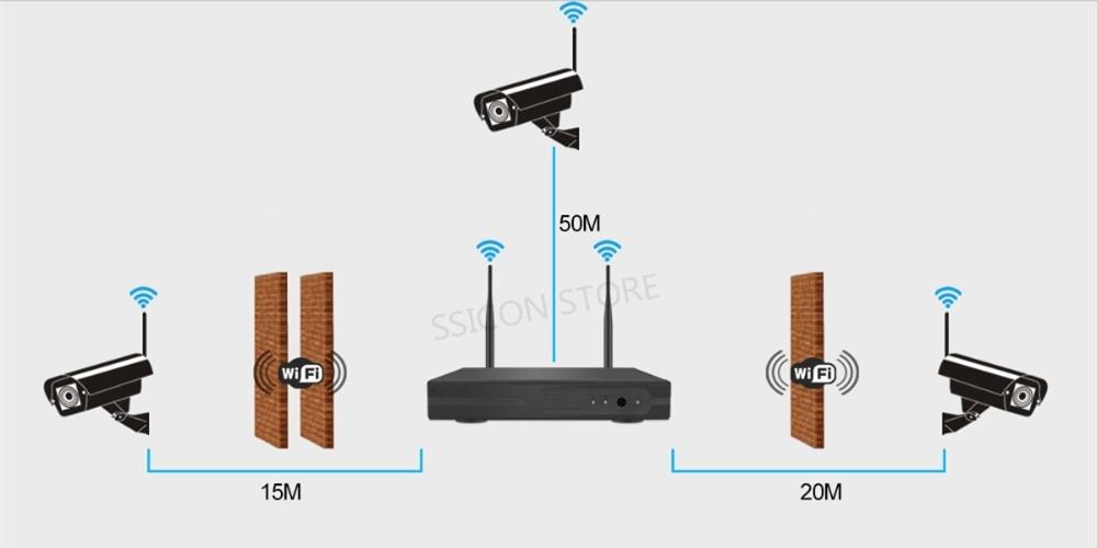 Strong wireless penetration ability wireless ip camera