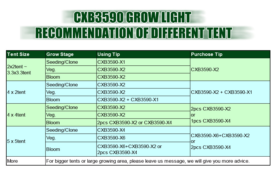 Developing-trend-of-led-grow-chips