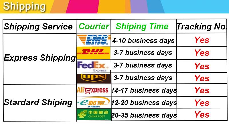 Shipping Way
