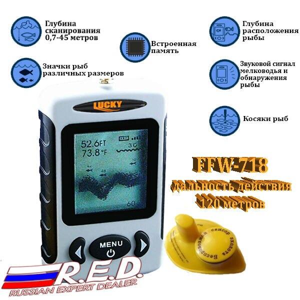 FFW-718_specs