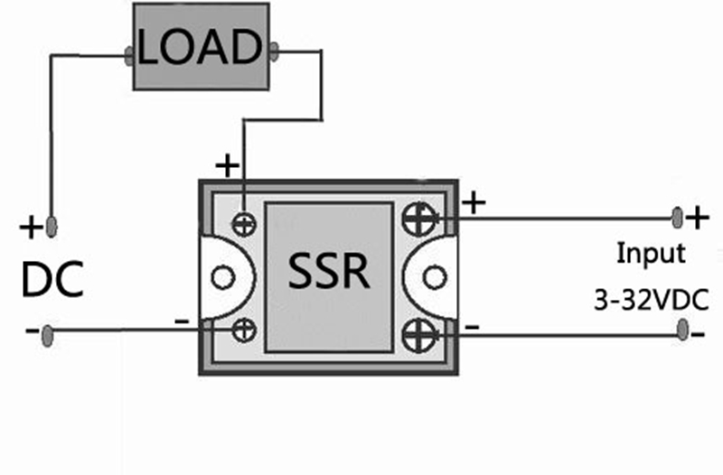 SSR-DD (2)