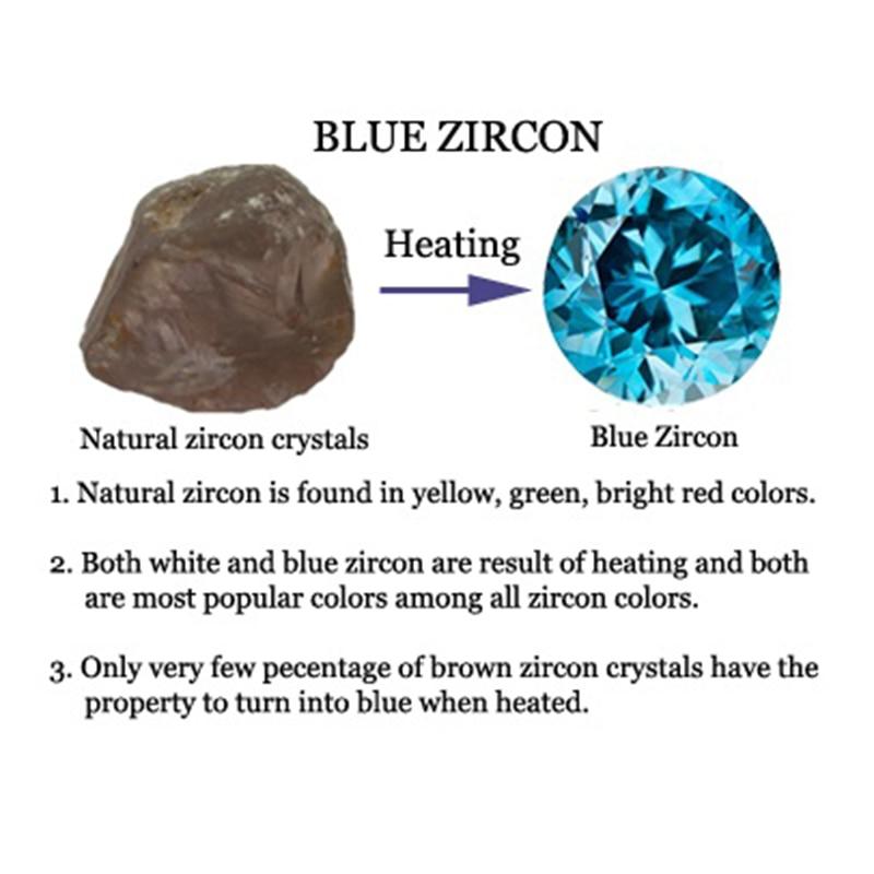 blue-zircon-1