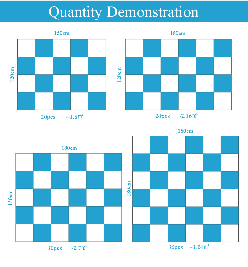 quantity-demostration