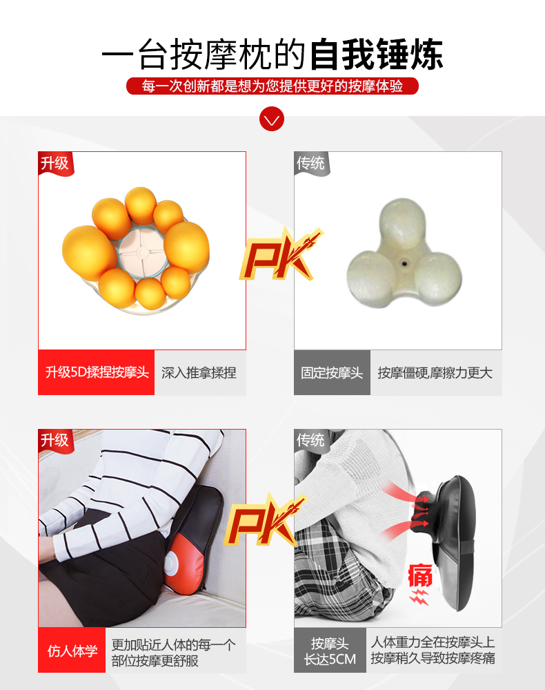 Free Shipping Neck Massager Pillow Electric Shiatsu Cervical Massager Device Household Multifunctional Body Massage Cushion 19