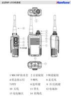 nanfone NF в-372 мини рация nf372 громкой связи