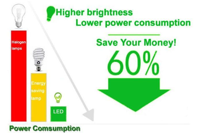 W 15 W Teto downlight Epistar LED