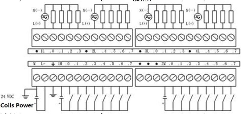 Digital output modul EM223 I16RQ16 relaisausgang, kompatibel mit S7 ...