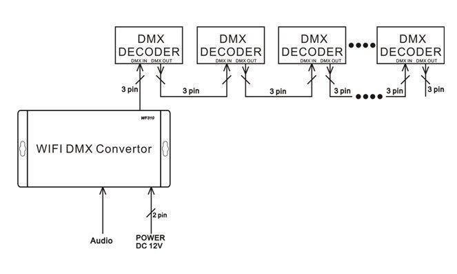 WIFI connect dmx decoder diagram.jpg