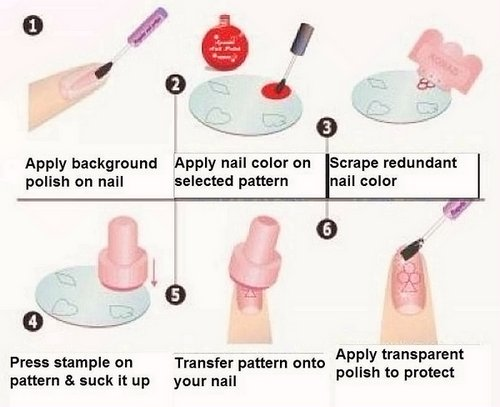 Nail Stamping Plates Hard Plastic Nails Art Stamp Plastic Templates