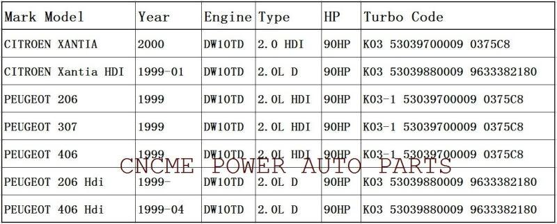 TURBO K03 53039700009 53039880009 Turbocharger For Citroen Berlingo C5 Picasso Xantia PEUGEOT 206 307 406 Partner 1998-04 2.0L 90HP Engine DW10TD