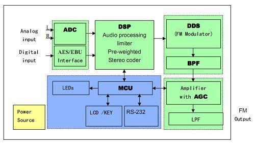 300w professional transmitter 4.jpg