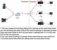 goip1, 1 портов GSM и VoIP и шлюз, SIP и VoIP в сетях GSM шлюз