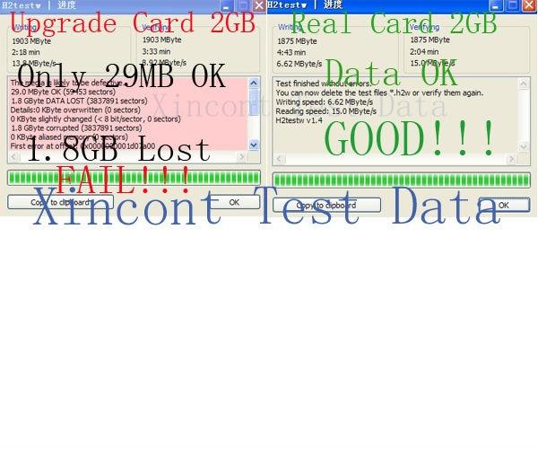 Test data 32mb upto 2gb
