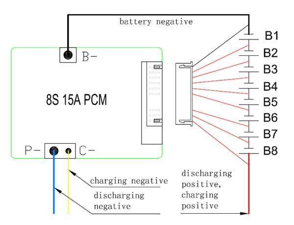8S 15A PCM Connection diagram.jpg